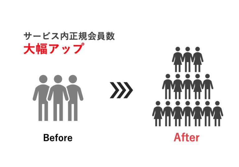 導入事例4